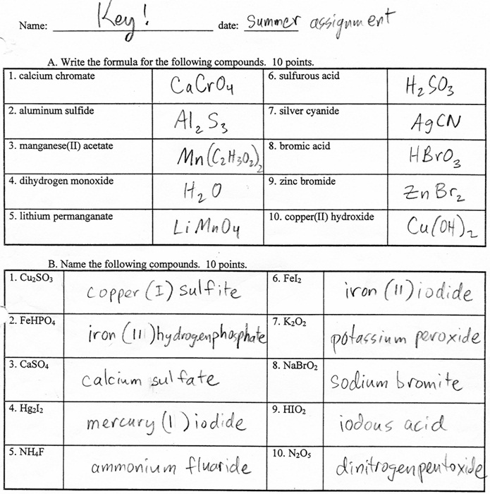 Printables Solubility Rules Worksheet bonding and chemical formulas worksheet answers pichaglobal